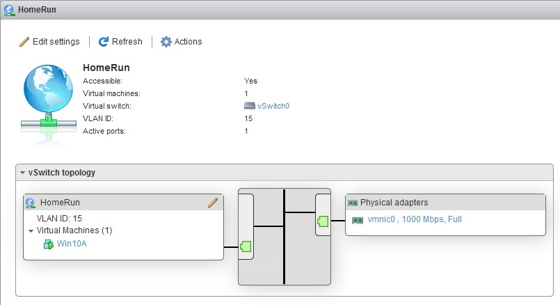 SonicWall VLAN to private physical interface   Zoyinc