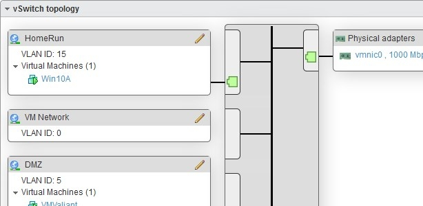 SonicWall VLAN to private physical interface | Zoyinc